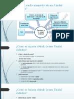 La Unidad didáctica (1)