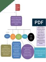 Mapa_Conceptual__Mecanismos_de_Participacion_Ciudadana (1)