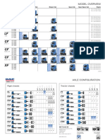 DAF-Model-Overview-Axle-Configurations-UK