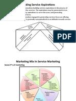 Marketing-MBA