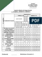 Planul tematic didactic de lungă durată