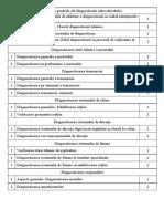 Principii generale ale diagnosticarii autovehiculelor