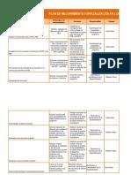 Analisis final autoeval. de logística del comercio internal.pdf