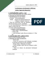 Résumé retraitementsreclassements ( bilan financier)
