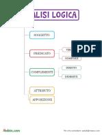 La mappa mentale dell'analisi logica a colori
