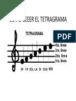 COMO LEEER EL TETRAGRAMA.docx