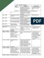 Agenda propuesta para el foro_Regional Putumayo
