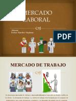 mercado laboral la ofwerta y demanda