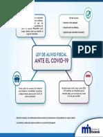 5e7415190d9cf_Infografia Ley Alivio Fiscal (1)