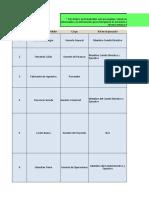 LuzBaeza_MiguelPerret_mol531_s1_matriz_de_stakeholders (003)