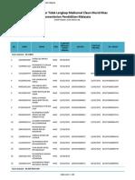 senarai_pemohon_xlengkap.pdf