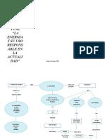 Trabajo de fisica actividad 6 mapa conceptual