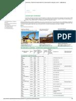Экскаваторы гусеничные _ технические характеристики, производители, продажа, купить - СДМинфо.ру.pdf