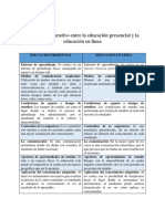 LeonardoCruz 2.5 CuadroComparativo.pdf