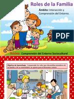 DESARROLLO PERSONAL LA FAMILIA