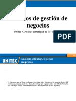 Unidad 4. Análisis estratégico de las empresas