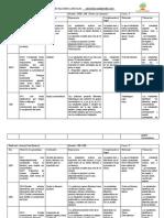 Planificaciones lenguaje  2° básico
