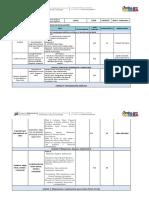 Plan de Evaluacion Maq. Eq e Imp. Agric. 2020. Av.-convertido