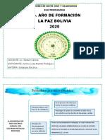 cuadros sinopticos soldadura 22-05-2020