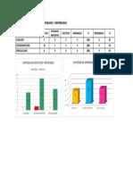 Estadísticas II-Sem_Humanística