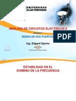 ANALISIS DE CIRCUITOS ELECTRICOS II - SEMANA 07