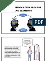 THE COMMUNICATION PROCESS.pdf