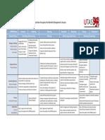 Benefits-Activity-Matrix.pdf