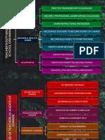 Teachers as agent of change.pdf