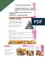 LA PIRAMIDE NUTRICIONAL CETPRO PDF.pdf