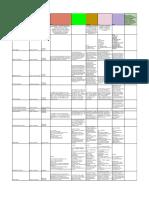 raport activitate online 11-15 mai