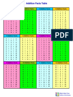 addition_facts_table.pdf