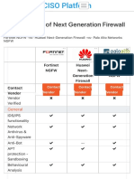Palo Alto Networks NGFW -vs- Fortinet NGFW - FireCompass