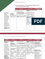ANEXO 2. Tabla Criterios de acreditación_promoción y certificación