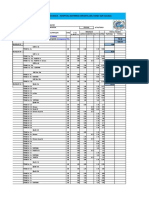 08 METRADO MENSUAL DE PINTURA, SELLADOR 75%-DIARIO.xlsx
