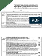CUADROS-DESCRIPTIVOS-DEL-PROCEDIMIENTO-DE-RECOLECCIÓN-