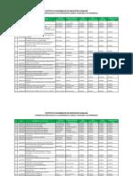 listadodecumpleynocumple.pdf