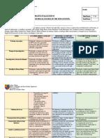 Rúbrica disertación historia 6°B.docx