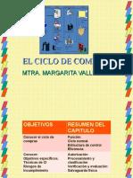 EL-CICLO-DE-COMPRAS