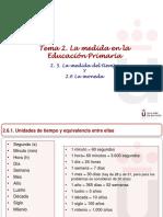 2.5. y 2.6 La Medida del tiempo y La Moneda en educación primaria