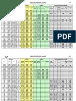 Tabela Constante K e W (Coluna Verde)