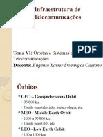 6. Orbitas e sistemas de Telecomunicacoes