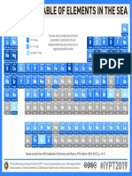 14-Periodic-Table-of-Elements-in-the-Sea