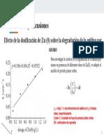 Degradacion-de-analina-con-ozono-catalizado-por-Zn