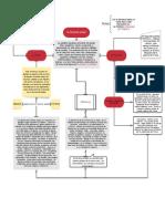 la epopeya griega.pdf