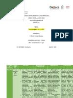 Tabla comparativa 2011 y 2018