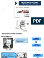 INDUCCIÓN ELECTROMAGNÉTICA 2015