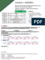 Dimensiones y unidades informe.pptx