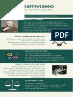 Infografía positivismo