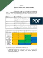 Anexo C - Evaluación muros verdes y cercas no conductivas