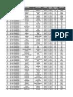 Eligible Candidate List-WHI-WB-2020  batch - TIG.pdf